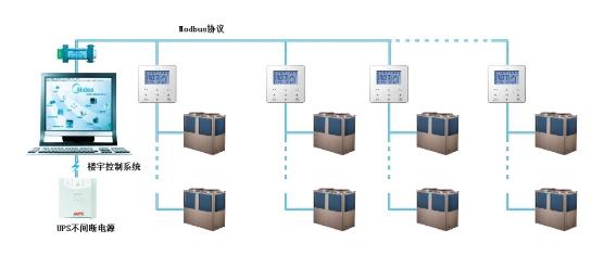 远程控制系统
