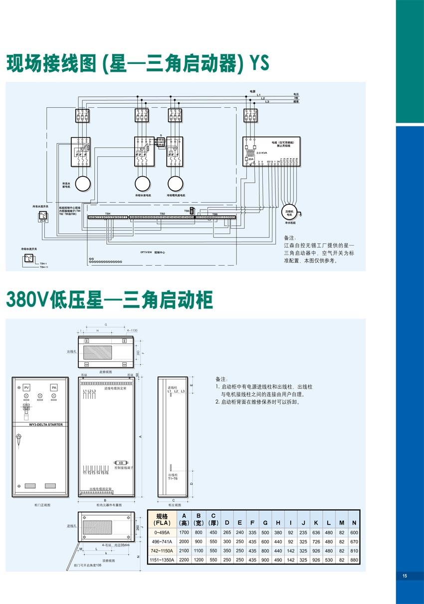约克空调ys水冷螺杆机组 - 水冷螺杆机冷水机组【品牌