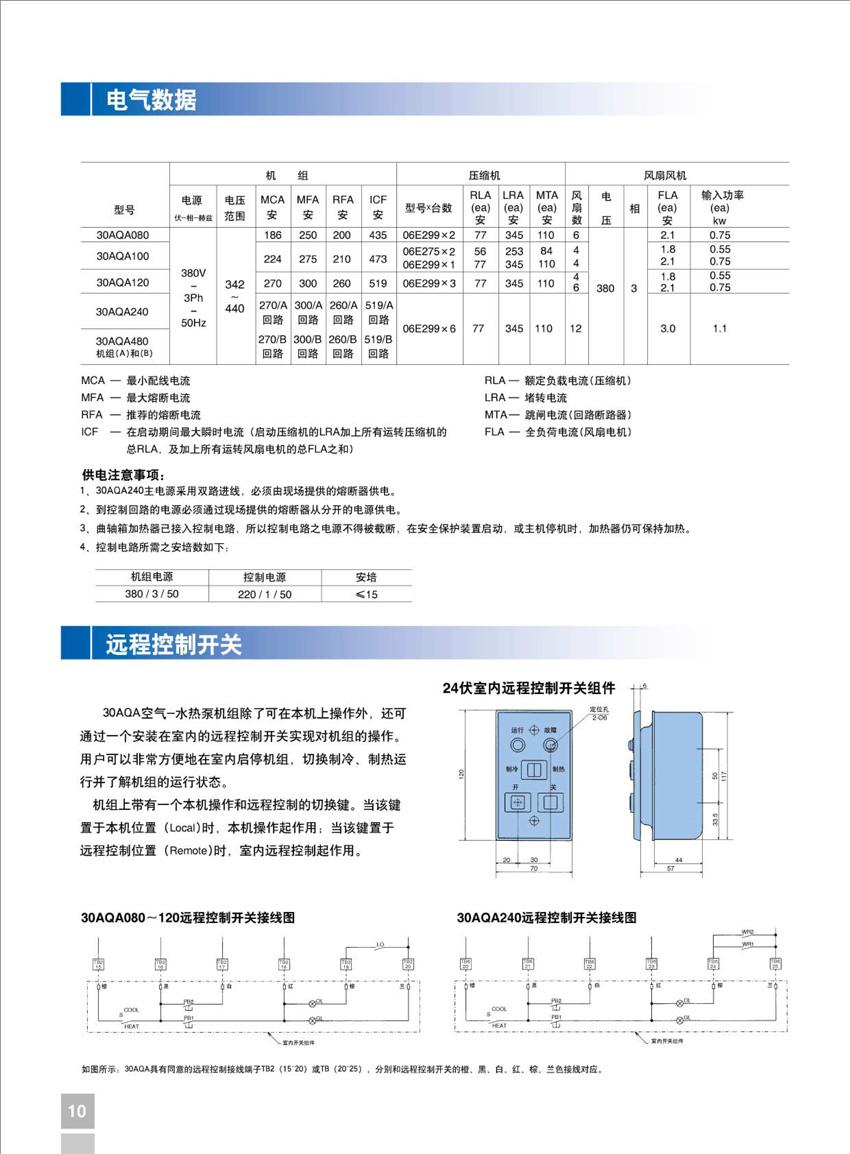 产品电气数据